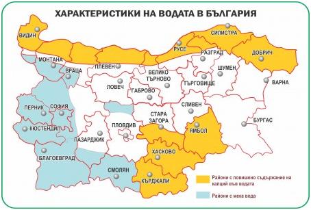 Водата в България